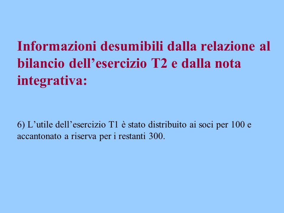 Informazioni desumibili dalla relazione al bilancio dell'esercizio T2 e dalla nota integrativa: 6) L'utile dell'esercizio T1 è stato distribuito ai so