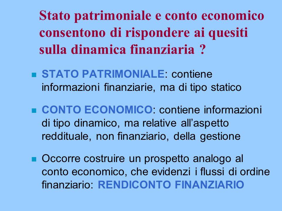 Stato patrimoniale e conto economico consentono di rispondere ai quesiti sulla dinamica finanziaria ? n STATO PATRIMONIALE: contiene informazioni fina