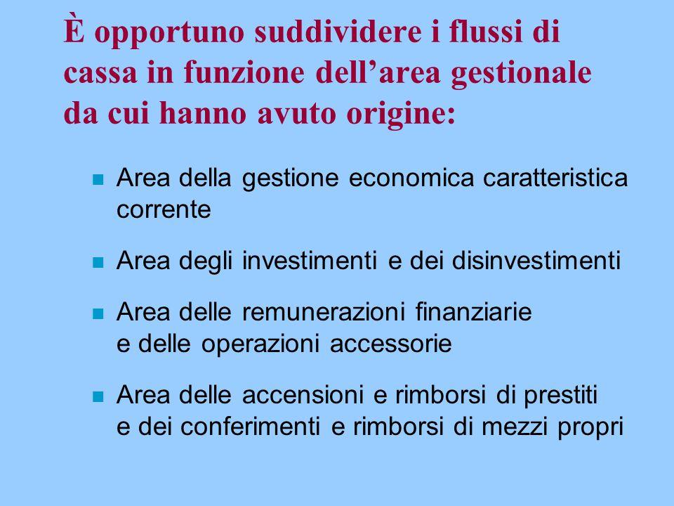 È opportuno suddividere i flussi di cassa in funzione dell'area gestionale da cui hanno avuto origine: n Area della gestione economica caratteristica