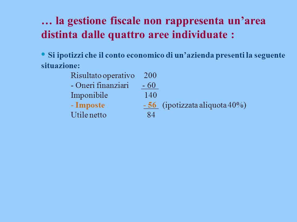 … la gestione fiscale non rappresenta un'area distinta dalle quattro aree individuate : Si ipotizzi che il conto economico di un'azienda presenti la s