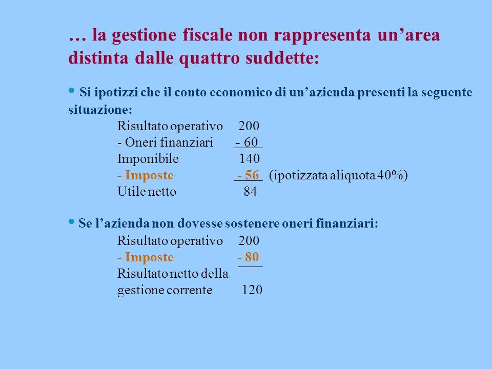 … la gestione fiscale non rappresenta un'area distinta dalle quattro suddette: Si ipotizzi che il conto economico di un'azienda presenti la seguente s