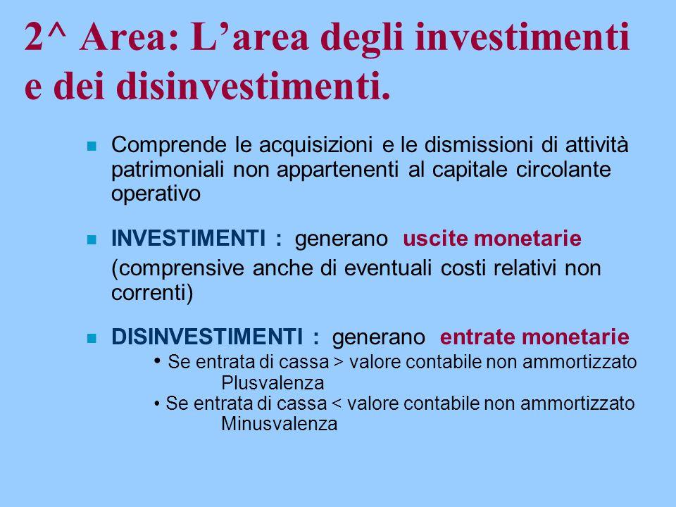 2^ Area: L'area degli investimenti e dei disinvestimenti. n Comprende le acquisizioni e le dismissioni di attività patrimoniali non appartenenti al ca