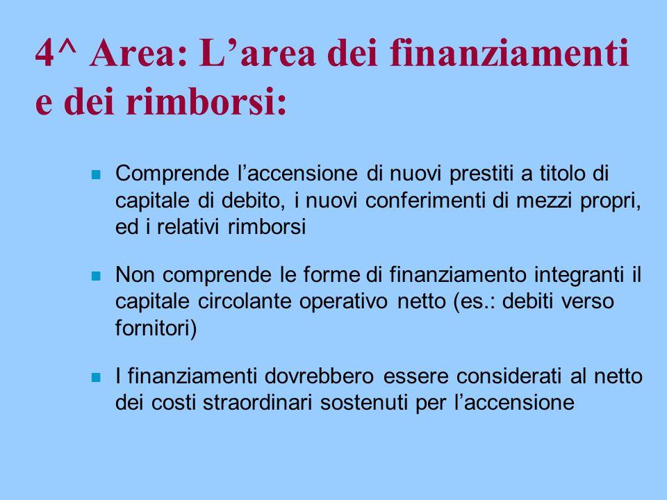 4^ Area: L'area dei finanziamenti e dei rimborsi: n Comprende l'accensione di nuovi prestiti a titolo di capitale di debito, i nuovi conferimenti di m