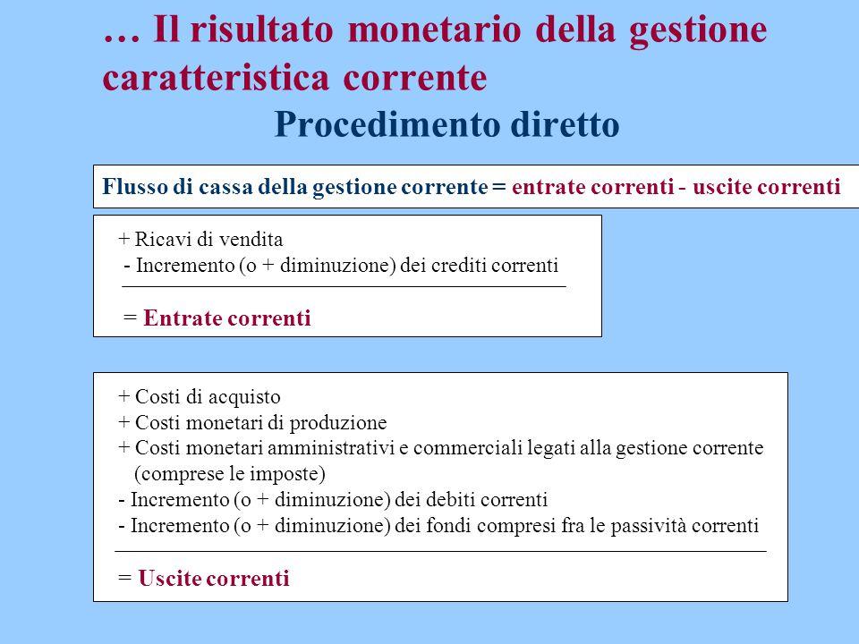 … Il risultato monetario della gestione caratteristica corrente Procedimento diretto Flusso di cassa della gestione corrente = entrate correnti - usci
