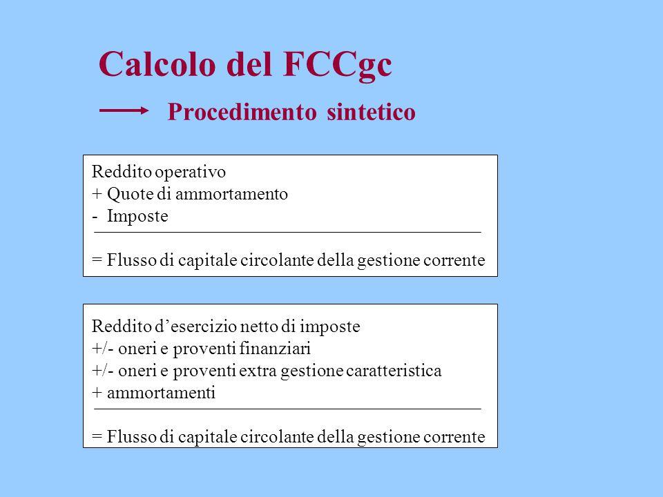 Calcolo del FCCgc Procedimento sintetico Reddito operativo + Quote di ammortamento - Imposte = Flusso di capitale circolante della gestione corrente R