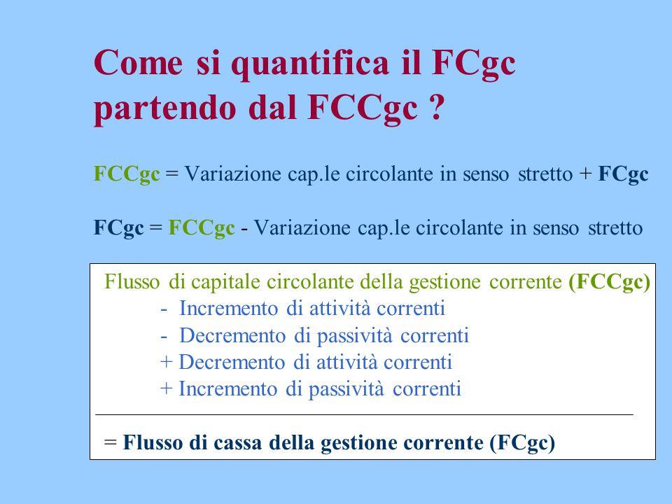 Come si quantifica il FCgc partendo dal FCCgc ? FCCgc = Variazione cap.le circolante in senso stretto + FCgc FCgc = FCCgc - Variazione cap.le circolan