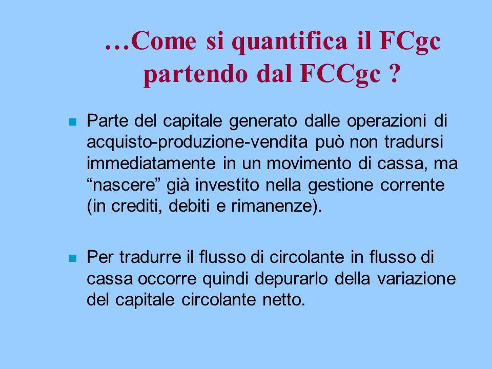 …Come si quantifica il FCgc partendo dal FCCgc ? n Parte del capitale generato dalle operazioni di acquisto-produzione-vendita può non tradursi immedi
