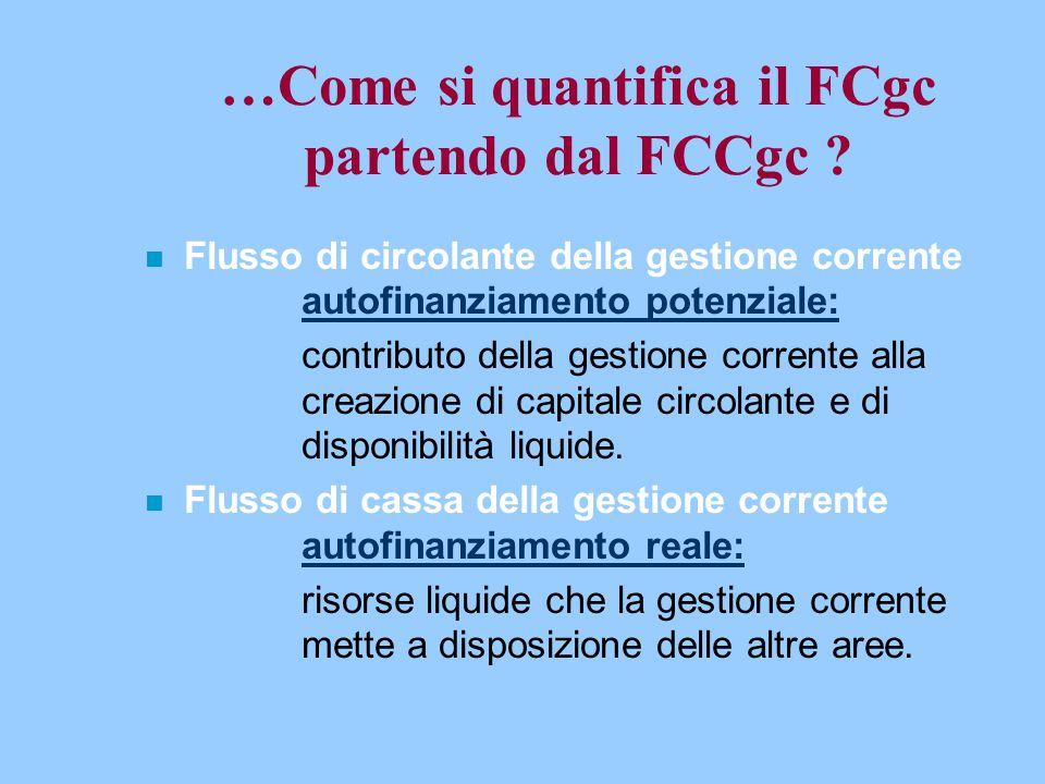 …Come si quantifica il FCgc partendo dal FCCgc ? n Flusso di circolante della gestione corrente autofinanziamento potenziale: contributo della gestion