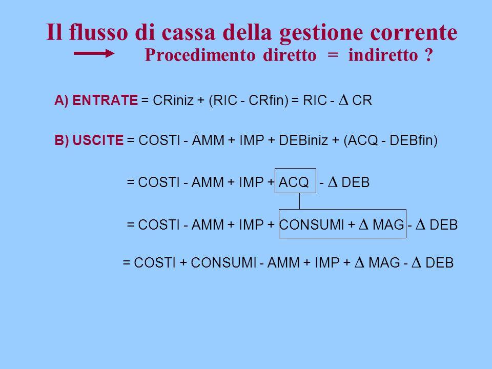 Il flusso di cassa della gestione corrente Procedimento diretto = indiretto ? A) ENTRATE = CRiniz + (RIC - CRfin) = RIC -  CR B) USCITE = COSTI - AMM