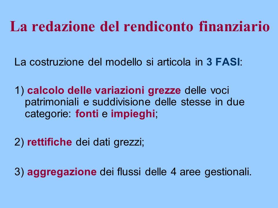La redazione del rendiconto finanziario La costruzione del modello si articola in 3 FASI: 1) calcolo delle variazioni grezze delle voci patrimoniali e