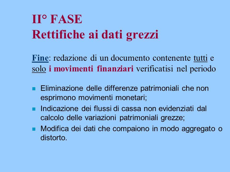 II° FASE Rettifiche ai dati grezzi Fine: redazione di un documento contenente tutti e solo i movimenti finanziari verificatisi nel periodo n Eliminazi