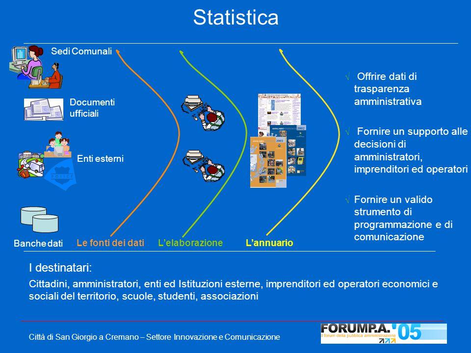 Città di San Giorgio a Cremano – Settore Innovazione e Comunicazione I Partner Tecnologici