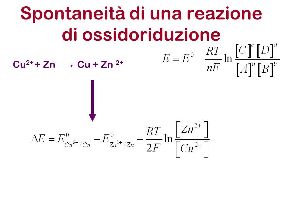 Spontaneità di una reazione di ossidoriduzione Cu 2+ + Zn Cu + Zn 2+