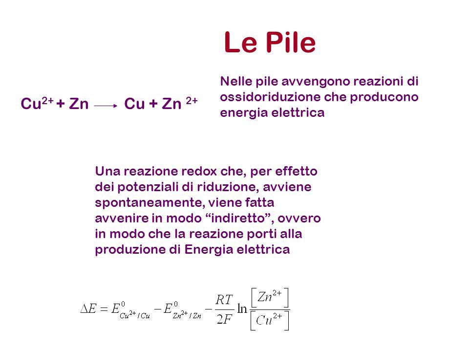 Le Pile Cu 2+ + Zn Cu + Zn 2+ Nelle pile avvengono reazioni di ossidoriduzione che producono energia elettrica Una reazione redox che, per effetto dei
