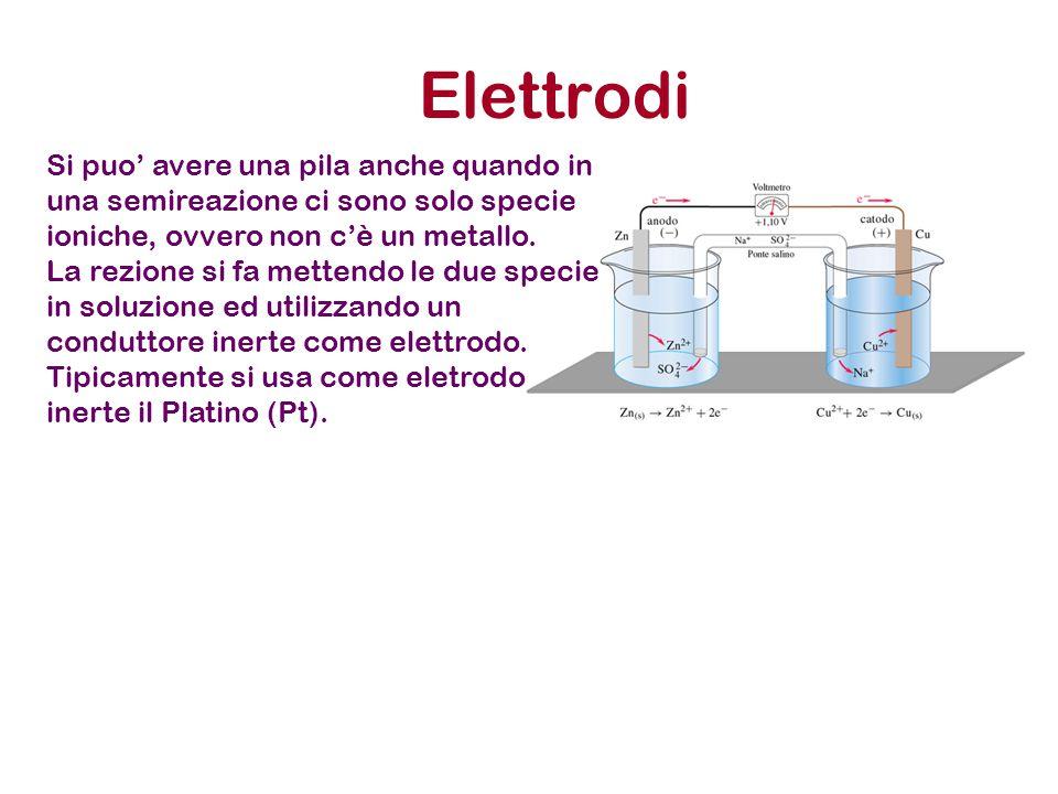 Elettrodi Si puo' avere una pila anche quando in una semireazione ci sono solo specie ioniche, ovvero non c'è un metallo. La rezione si fa mettendo le