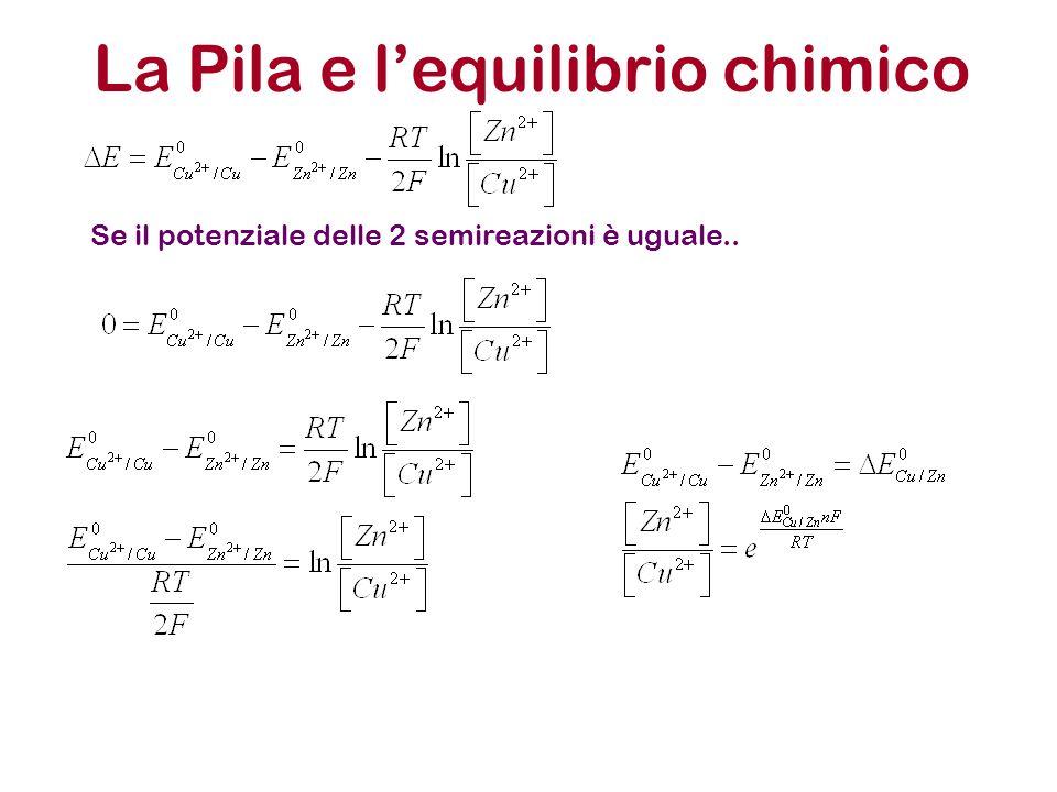 La Pila e l'equilibrio chimico Se il potenziale delle 2 semireazioni è uguale..