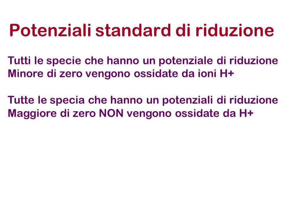 Potenziali standard di riduzione Tutti le specie che hanno un potenziale di riduzione Minore di zero vengono ossidate da ioni H+ Tutte le specia che h