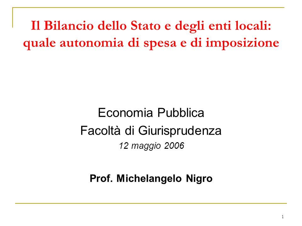 1 Il Bilancio dello Stato e degli enti locali: quale autonomia di spesa e di imposizione Economia Pubblica Facoltà di Giurisprudenza 12 maggio 2006 Pr