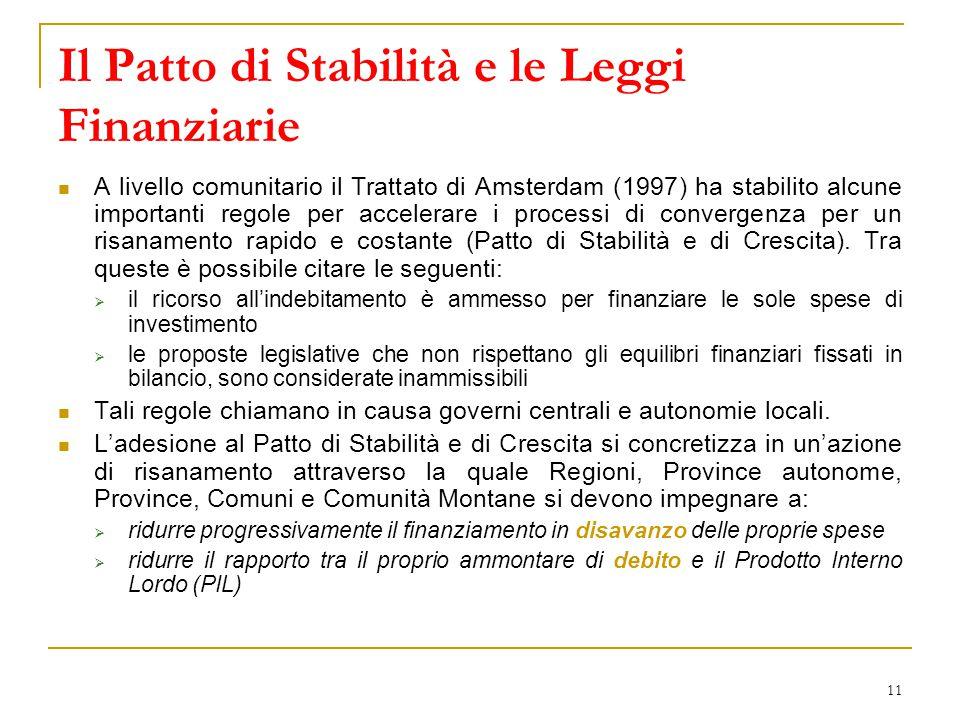 11 Il Patto di Stabilità e le Leggi Finanziarie A livello comunitario il Trattato di Amsterdam (1997) ha stabilito alcune importanti regole per accele
