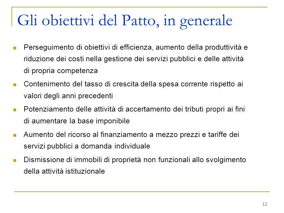 12 Gli obiettivi del Patto, in generale Perseguimento di obiettivi di efficienza, aumento della produttività e riduzione dei costi nella gestione dei