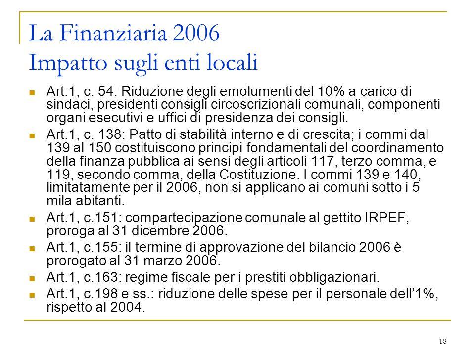 18 La Finanziaria 2006 Impatto sugli enti locali Art.1, c. 54: Riduzione degli emolumenti del 10% a carico di sindaci, presidenti consigli circoscrizi