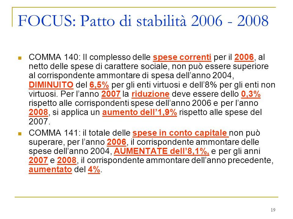 19 FOCUS: Patto di stabilità 2006 - 2008 COMMA 140: Il complesso delle spese correnti per il 2006, al netto delle spese di carattere sociale, non può