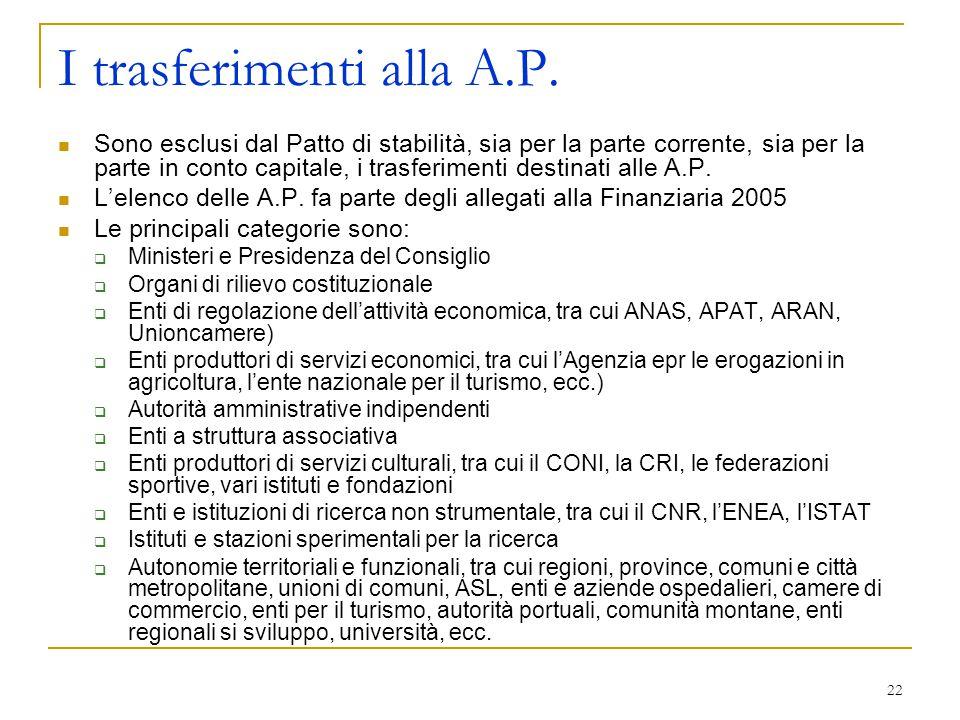 22 I trasferimenti alla A.P. Sono esclusi dal Patto di stabilità, sia per la parte corrente, sia per la parte in conto capitale, i trasferimenti desti