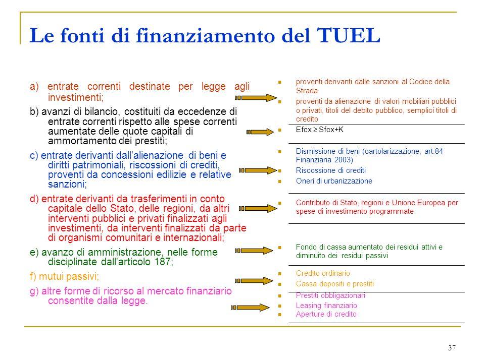 37 Le fonti di finanziamento del TUEL a) entrate correnti destinate per legge agli investimenti; b) avanzi di bilancio, costituiti da eccedenze di ent