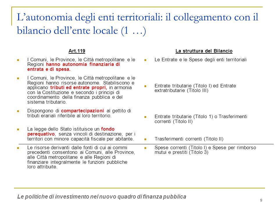 9 L'autonomia degli enti territoriali: il collegamento con il bilancio dell'ente locale (1 …) Art.119 I Comuni, le Province, le Città metropolitane e