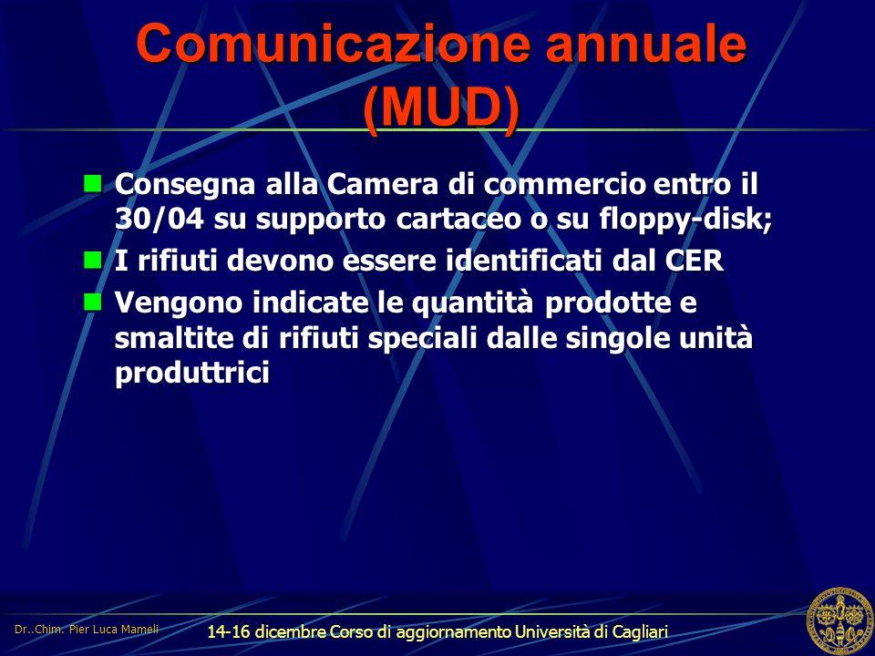 14-16 dicembre Corso di aggiornamento Università di Cagliari Comunicazione annuale (MUD) Consegna alla Camera di commercio entro il 30/04 su supporto