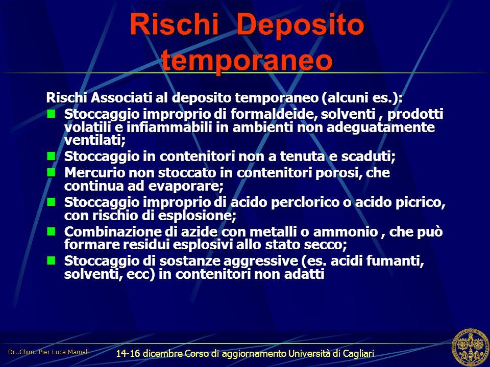 14-16 dicembre Corso di aggiornamento Università di Cagliari Rischi Deposito temporaneo Rischi Associati al deposito temporaneo (alcuni es.): Stoccagg