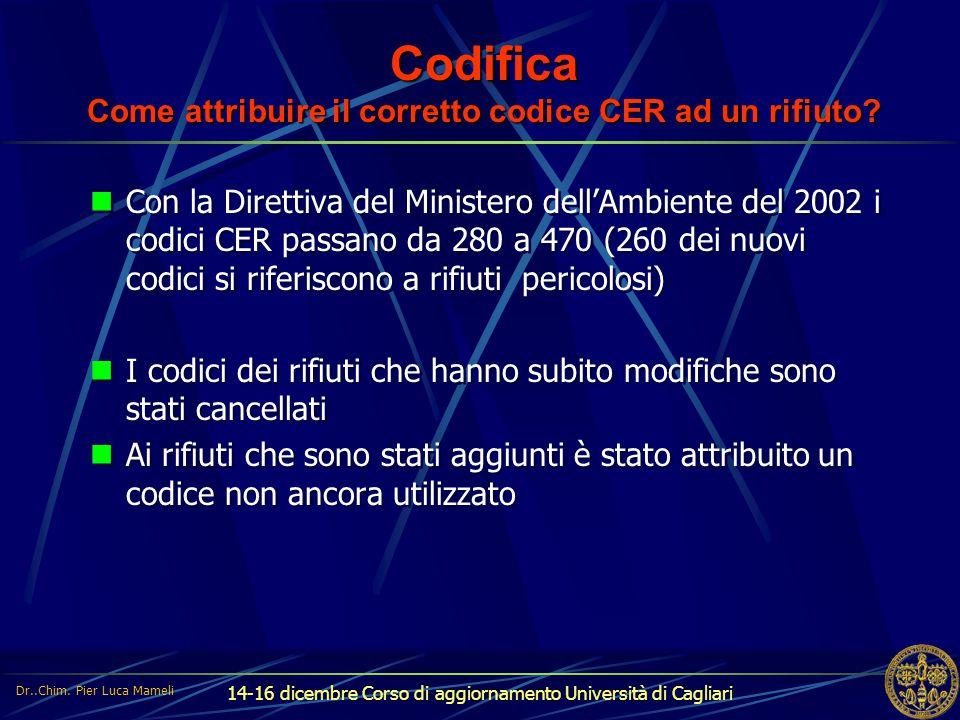14-16 dicembre Corso di aggiornamento Università di Cagliari Codifica Come attribuire il corretto codice CER ad un rifiuto? Con la Direttiva del Minis