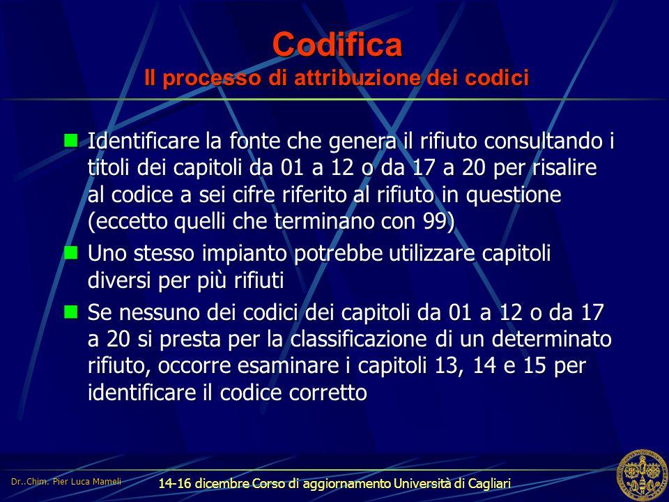 14-16 dicembre Corso di aggiornamento Università di Cagliari Codifica Il processo di attribuzione dei codici Identificare la fonte che genera il rifiu