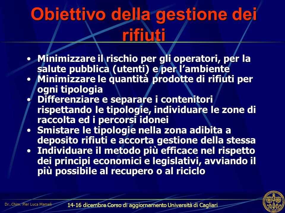 14-16 dicembre Corso di aggiornamento Università di Cagliari Obiettivo della gestione dei rifiuti Minimizzare il rischio per gli operatori, per la sal