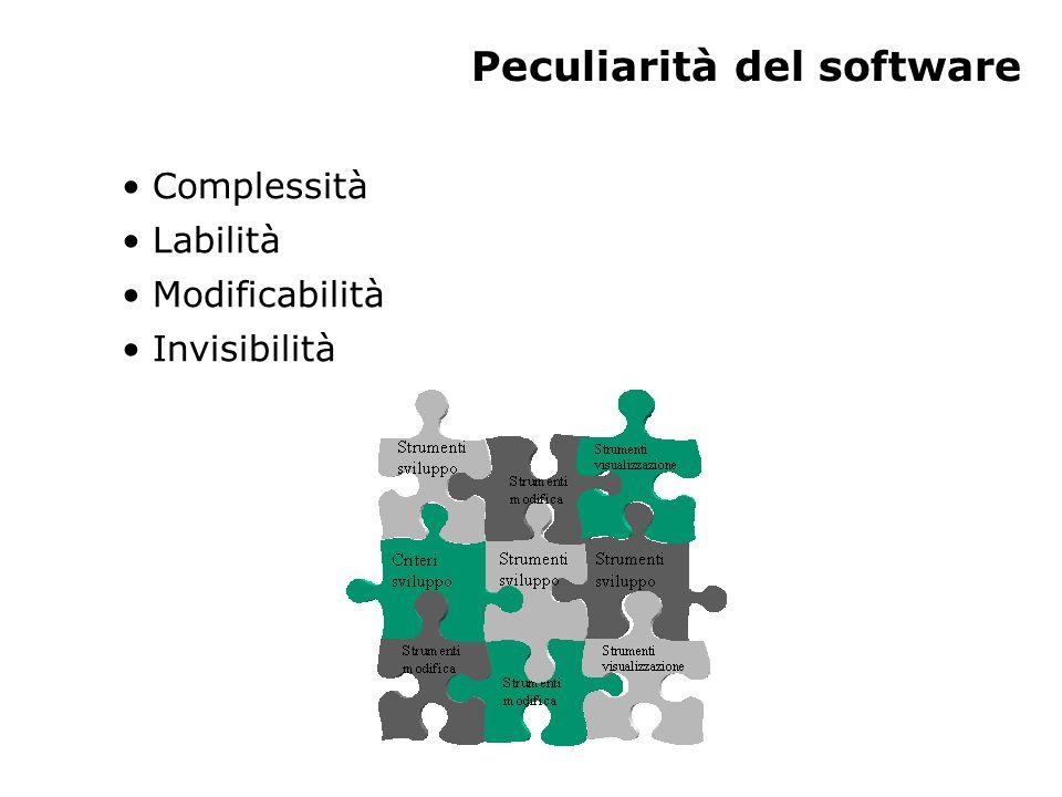 Peculiarità del software Complessità Labilità Modificabilità Invisibilità
