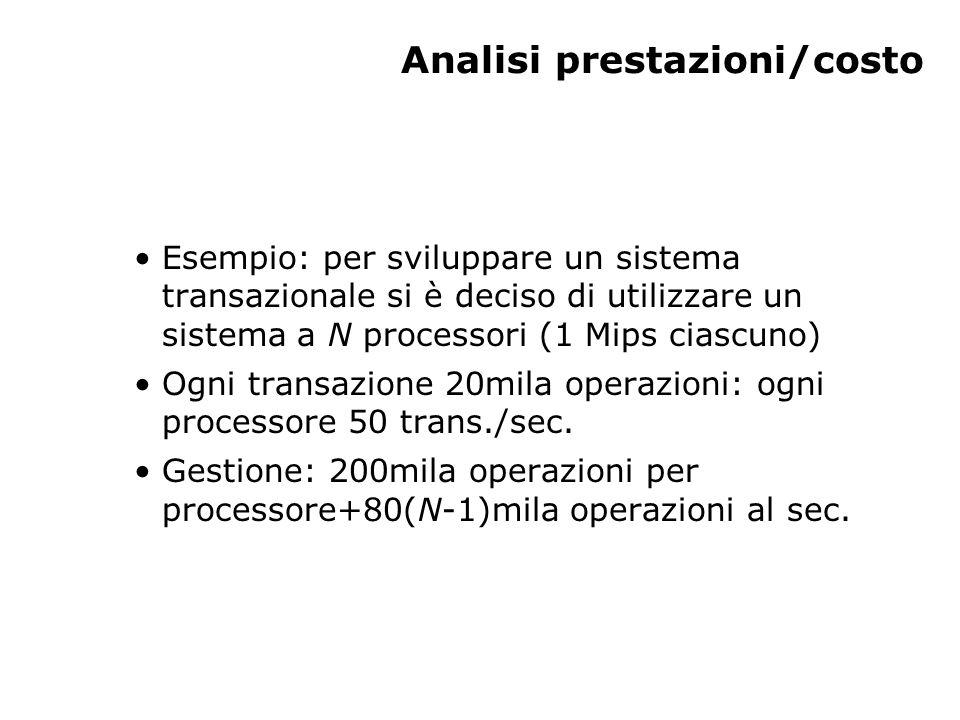Analisi prestazioni/costo Esempio: per sviluppare un sistema transazionale si è deciso di utilizzare un sistema a N processori (1 Mips ciascuno) Ogni transazione 20mila operazioni: ogni processore 50 trans./sec.