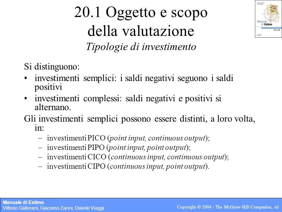 Manuale di Estimo Vittorio Gallerani, Giacomo Zanni, Davide Viaggi Copyright © 2004 - The McGraw-Hill Companies, srl 20.2 La valutazione dell'investimento Rappresentazione grafica del SRI