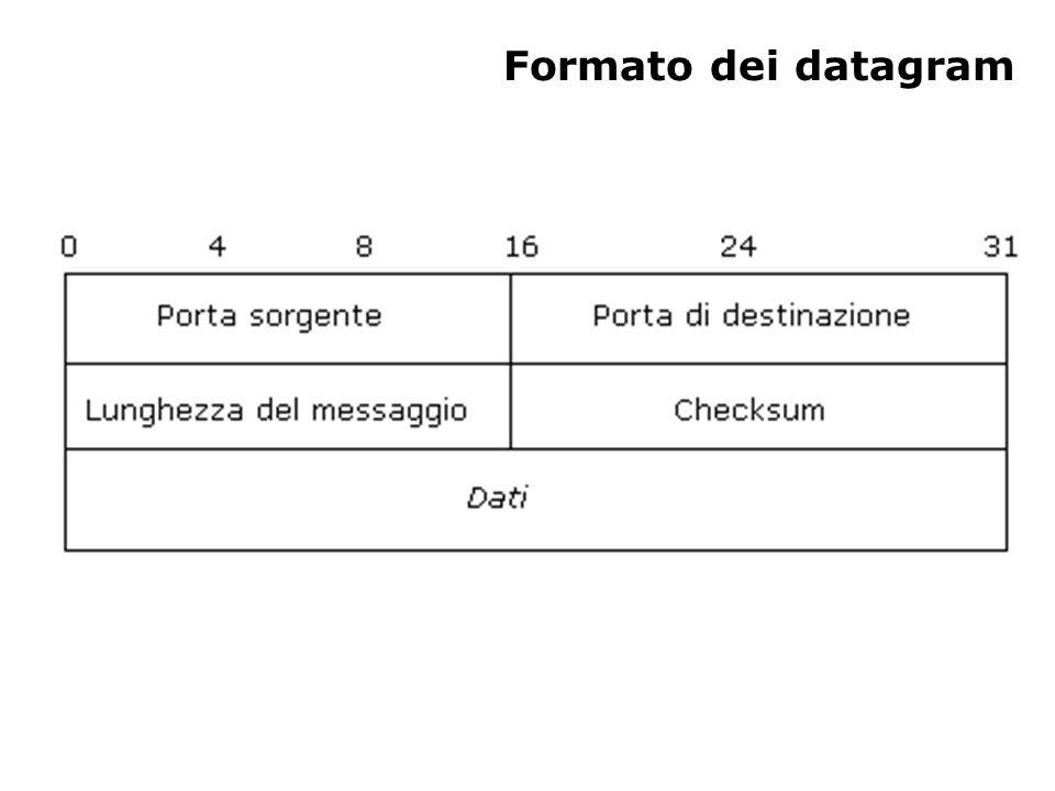 Campi d'intestazione FINE Porta di destinazione: identifica il processo di destinazione.