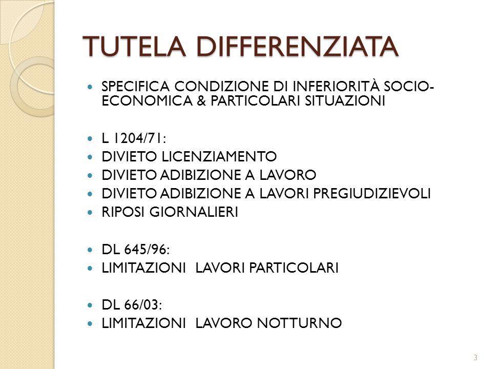 TUTELA DIFFERENZIATA SPECIFICA CONDIZIONE DI INFERIORITÀ SOCIO- ECONOMICA & PARTICOLARI SITUAZIONI L 1204/71: DIVIETO LICENZIAMENTO DIVIETO ADIBIZIONE A LAVORO DIVIETO ADIBIZIONE A LAVORI PREGIUDIZIEVOLI RIPOSI GIORNALIERI DL 645/96: LIMITAZIONI LAVORI PARTICOLARI DL 66/03: LIMITAZIONI LAVORO NOTTURNO 3