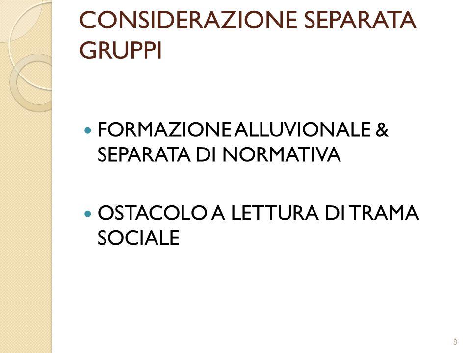 CONSIDERAZIONE SEPARATA GRUPPI FORMAZIONE ALLUVIONALE & SEPARATA DI NORMATIVA OSTACOLO A LETTURA DI TRAMA SOCIALE 8