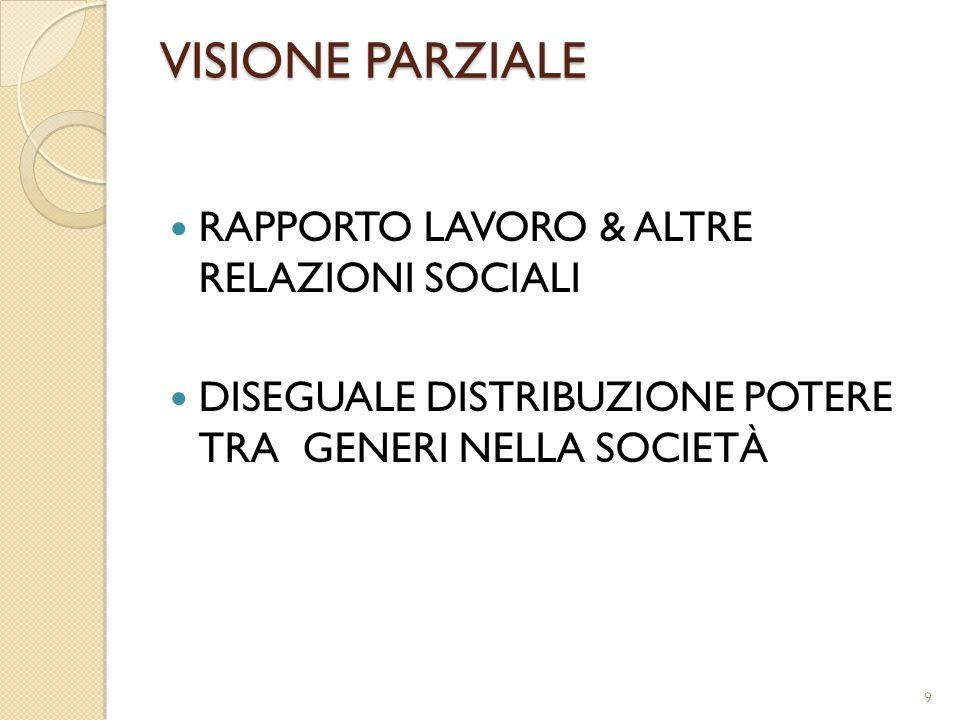 VISIONE PARZIALE RAPPORTO LAVORO & ALTRE RELAZIONI SOCIALI DISEGUALE DISTRIBUZIONE POTERE TRA GENERI NELLA SOCIETÀ 9