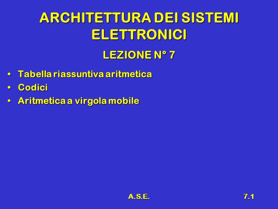 A.S.E.7.1 ARCHITETTURA DEI SISTEMI ELETTRONICI LEZIONE N° 7 Tabella riassuntiva aritmeticaTabella riassuntiva aritmetica CodiciCodici Aritmetica a vir