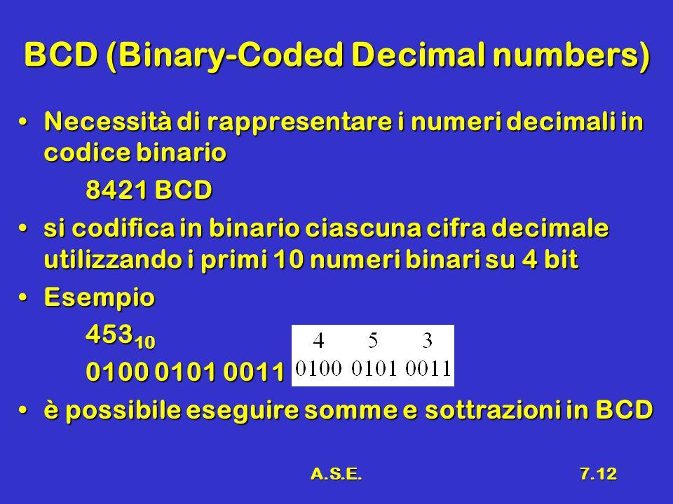 A.S.E.7.12 BCD (Binary-Coded Decimal numbers) Necessità di rappresentare i numeri decimali in codice binarioNecessità di rappresentare i numeri decima