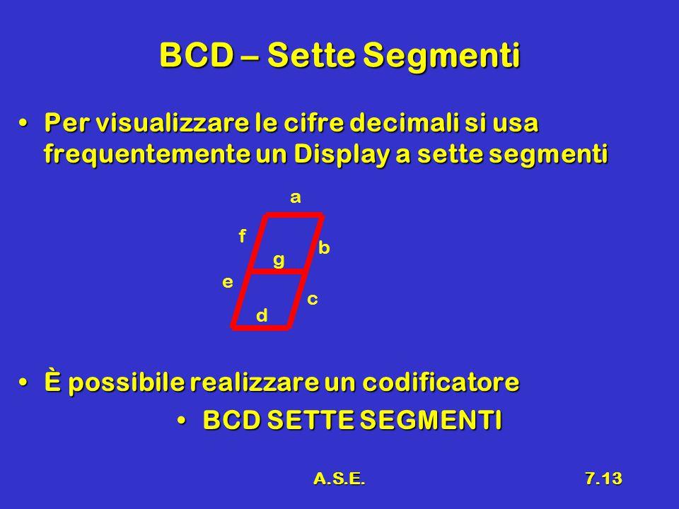 A.S.E.7.13 BCD – Sette Segmenti Per visualizzare le cifre decimali si usa frequentemente un Display a sette segmentiPer visualizzare le cifre decimali