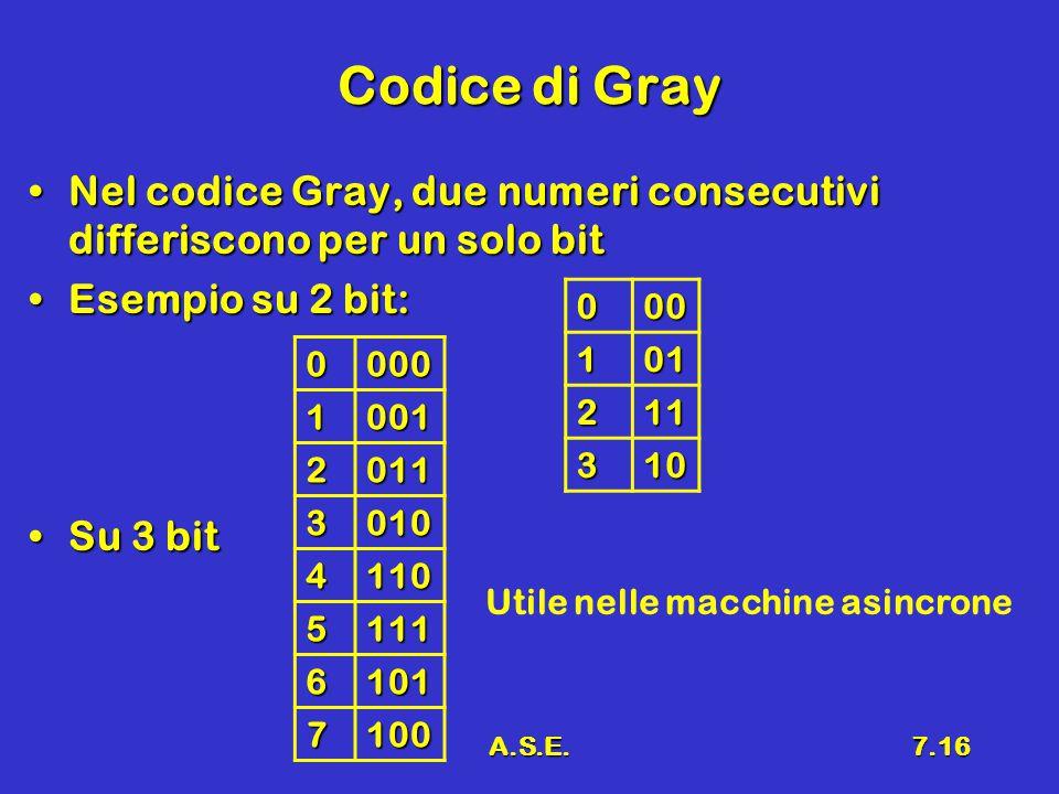 A.S.E.7.16 Codice di Gray Nel codice Gray, due numeri consecutivi differiscono per un solo bitNel codice Gray, due numeri consecutivi differiscono per