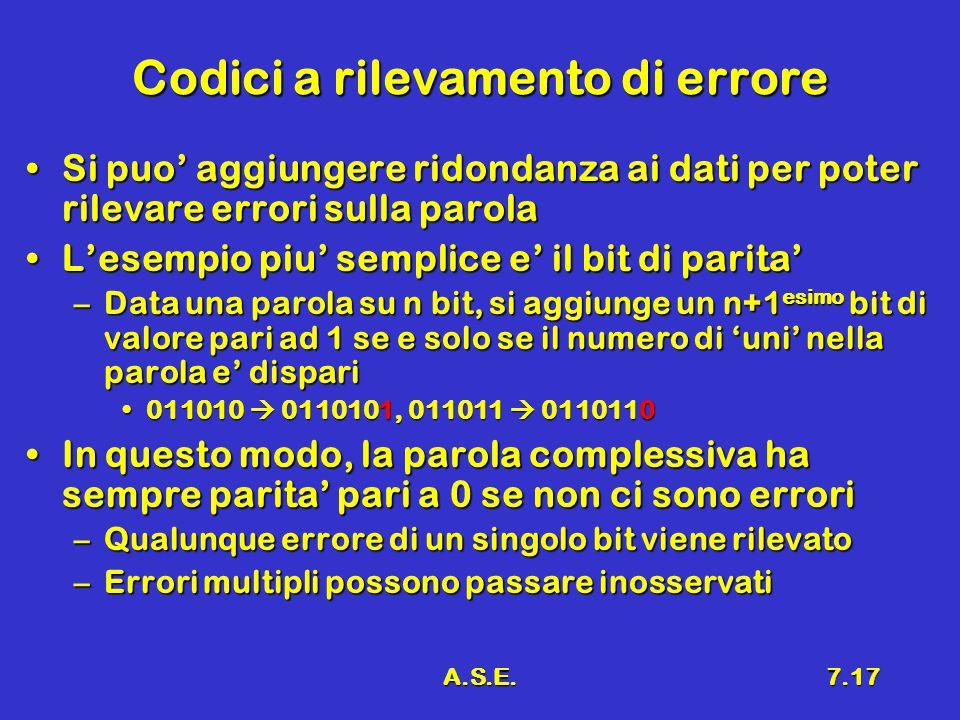 A.S.E.7.17 Codici a rilevamento di errore Si puo' aggiungere ridondanza ai dati per poter rilevare errori sulla parolaSi puo' aggiungere ridondanza ai