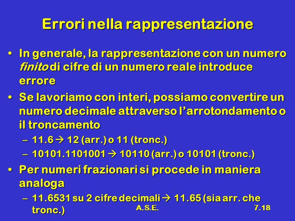 A.S.E.7.18 Errori nella rappresentazione In generale, la rappresentazione con un numero finito di cifre di un numero reale introduce erroreIn generale