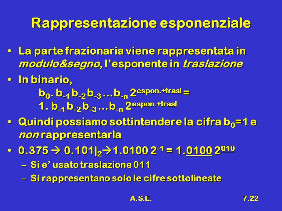 A.S.E.7.22 Rappresentazione esponenziale La parte frazionaria viene rappresentata in modulo&segno, l'esponente in traslazioneLa parte frazionaria vien