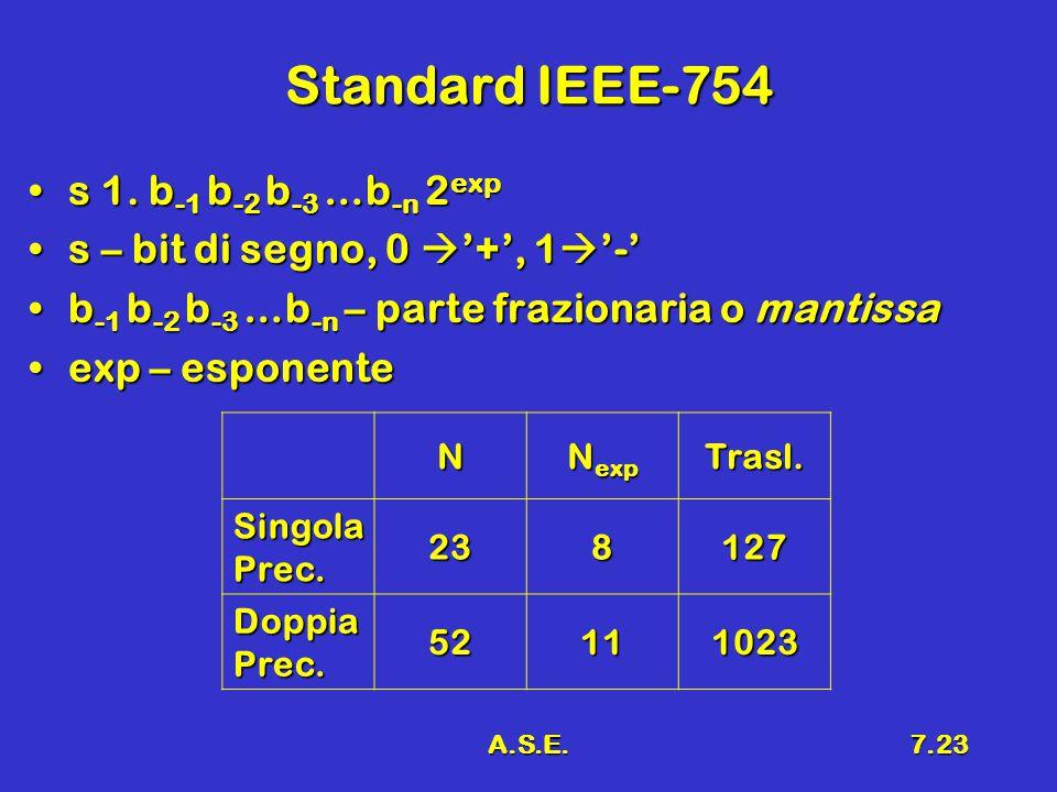 A.S.E.7.23 Standard IEEE-754 s 1. b -1 b -2 b -3 …b -n 2 exps 1. b -1 b -2 b -3 …b -n 2 exp s – bit di segno, 0  '+', 1  '-'s – bit di segno, 0  '+