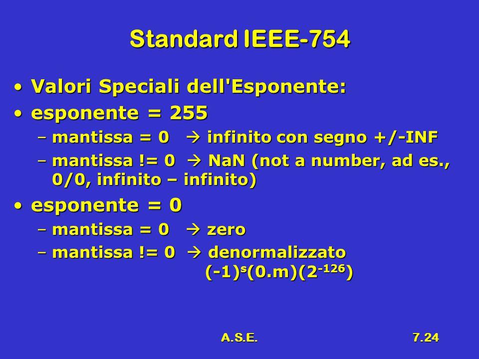A.S.E.7.24 Standard IEEE-754 Valori Speciali dell'Esponente:Valori Speciali dell'Esponente: esponente = 255esponente = 255 –mantissa = 0  infinito co